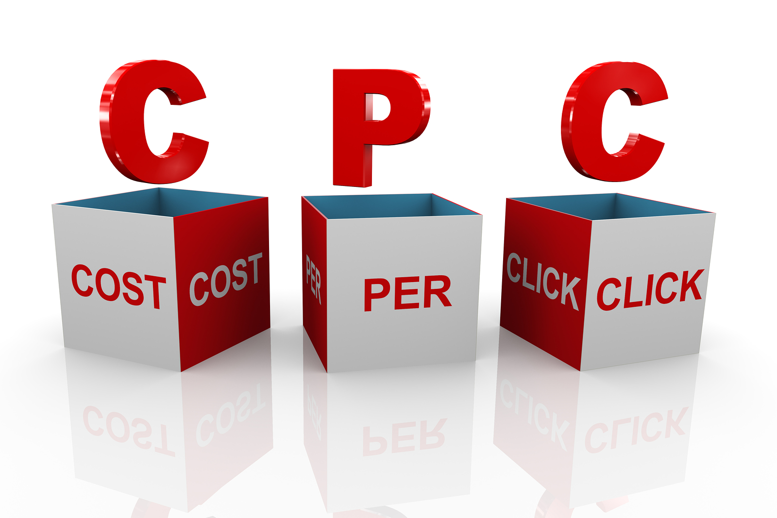 High CPC vs Low CPC in PPC